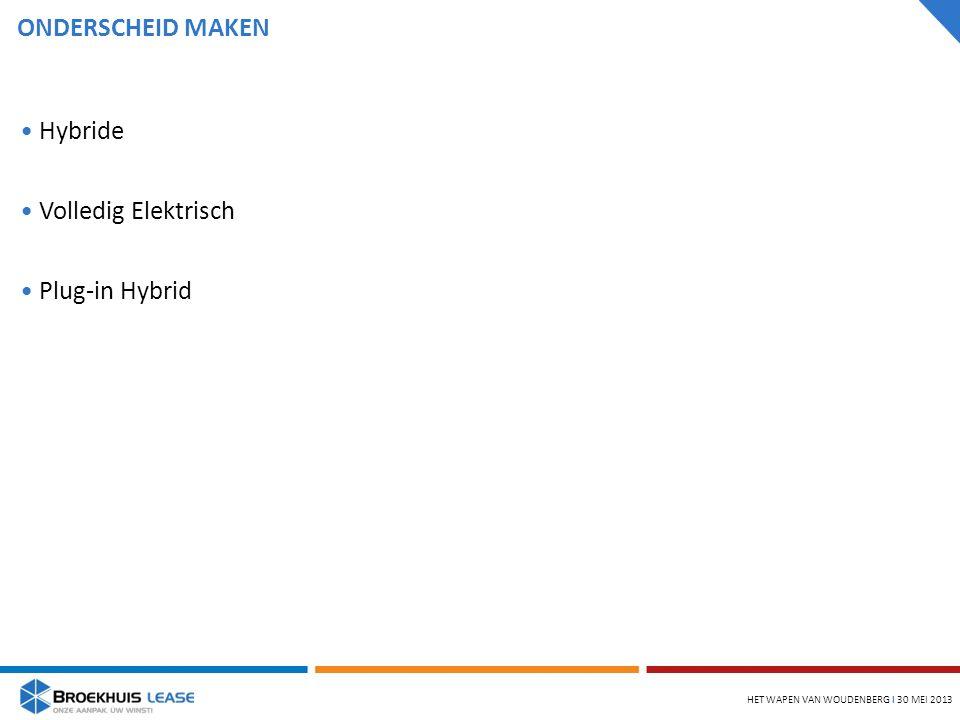 ONDERSCHEID MAKEN HET WAPEN VAN WOUDENBERG l 30 MEI 2013 Hybride Volledig Elektrisch Plug-in Hybrid
