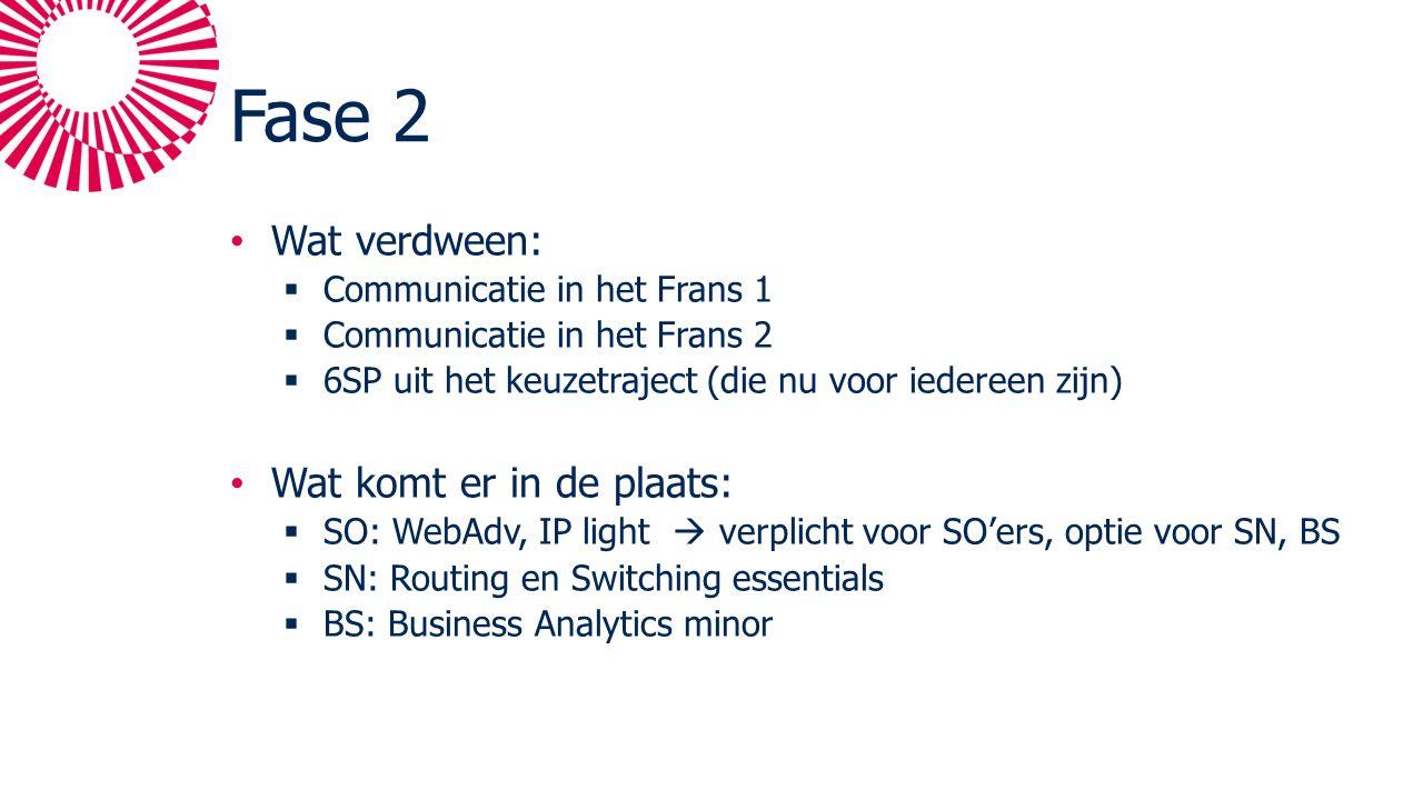 Wat verdween:  Communicatie in het Frans 1  Communicatie in het Frans 2  6SP uit het keuzetraject (die nu voor iedereen zijn) Wat komt er in de plaats:  SO: WebAdv, IP light  verplicht voor SO'ers, optie voor SN, BS  SN: Routing en Switching essentials  BS: Business Analytics minor
