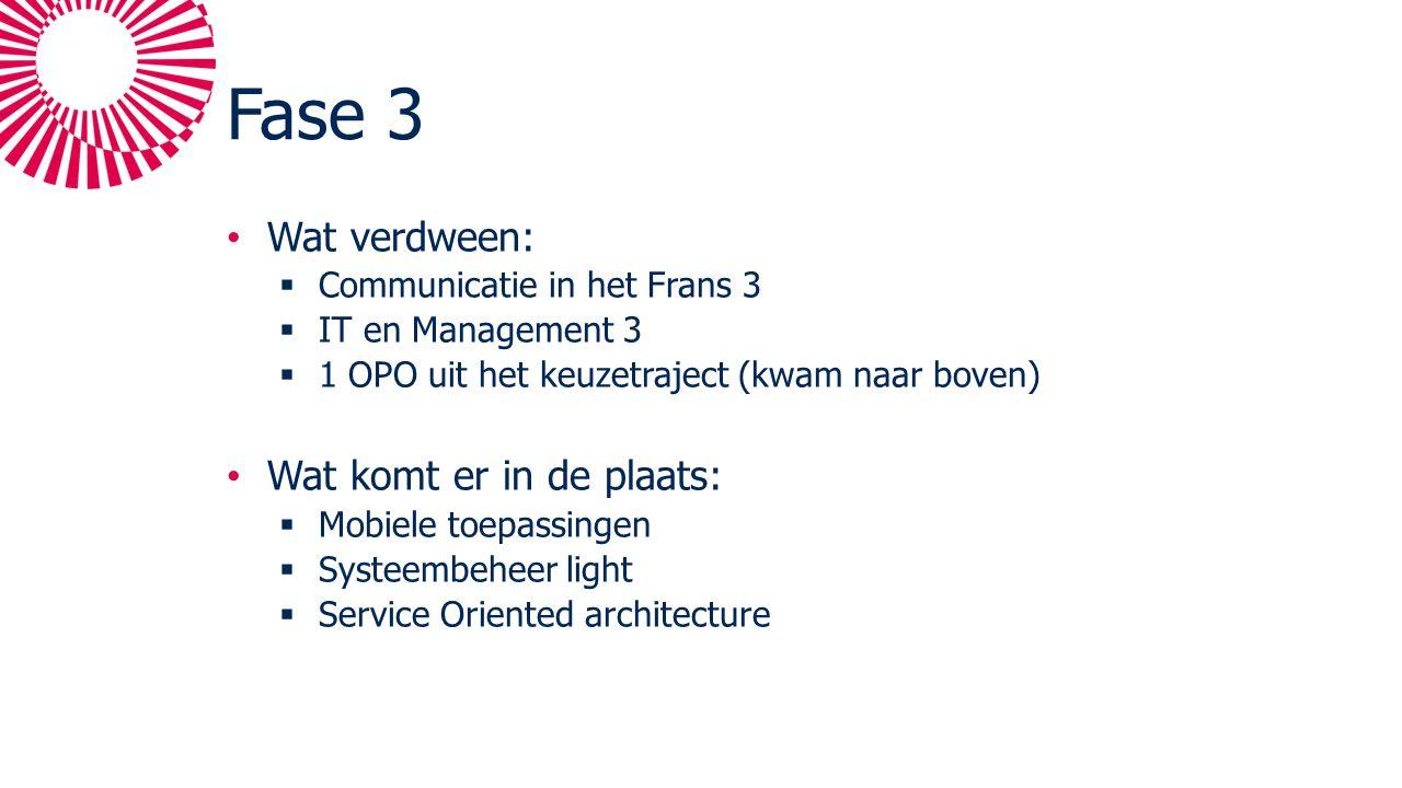 Fase 3 Wat verdween:  Communicatie in het Frans 3  IT en Management 3  1 OPO uit het keuzetraject (kwam naar boven) Wat komt er in de plaats:  Mobiele toepassingen  Systeembeheer light  Service Oriented architecture