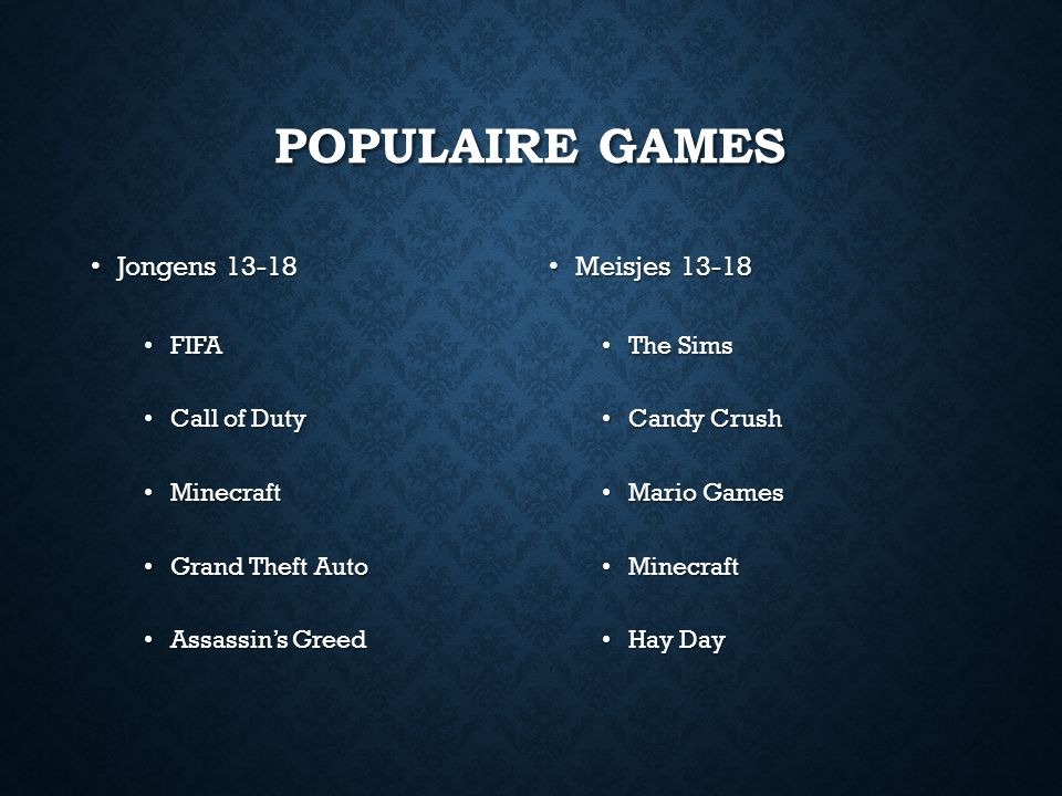 POPULAIRE GAMES Jongens 13-18 Jongens 13-18 FIFA FIFA Call of Duty Call of Duty Minecraft Minecraft Grand Theft Auto Grand Theft Auto Assassin's Greed