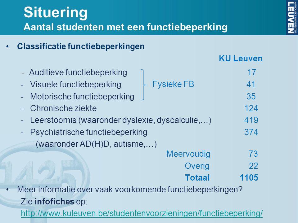 Classificatie functiebeperkingen KU Leuven - Auditieve functiebeperking 17 -Visuele functiebeperking 41 -Motorische functiebeperking 35 -Chronische ziekte 124 -Leerstoornis (waaronder dyslexie, dyscalculie,…) 419 -Psychiatrische functiebeperking 374 (waaronder AD(H)D, autisme,…) Meervoudig 73 Overig 22 Totaal 1105 Meer informatie over vaak voorkomende functiebeperkingen.