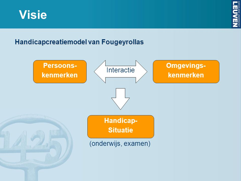 Handicapcreatiemodel van Fougeyrollas Persoons- kenmerken Visie Omgevings- kenmerken Interactie Handicap- Situatie (onderwijs, examen)
