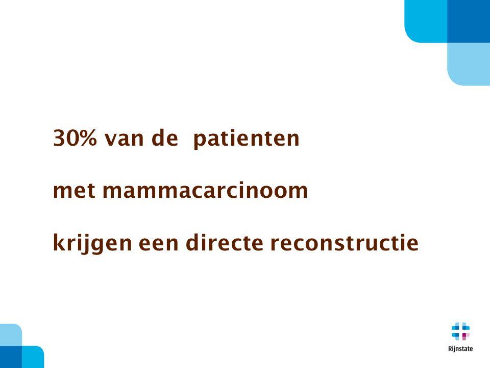 30% van de patienten met mammacarcinoom krijgen een directe reconstructie