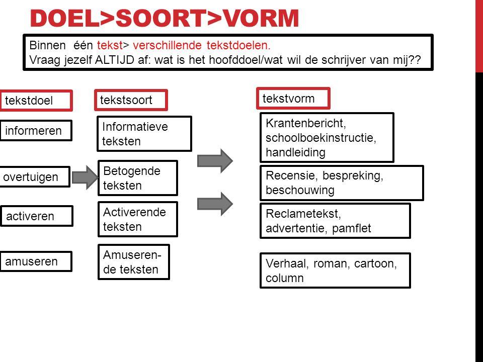 TEKSTVERBANDEN H1 TekstverbandSignaalwoordenVoorbeeld opsommendTen eerste, tweede, ook, eveneens, verder, tevens, verder, ten slotte Ten eerste vind ik Nederlands leuk, ten tweede erg uitdagend en ten slotte geweldig.