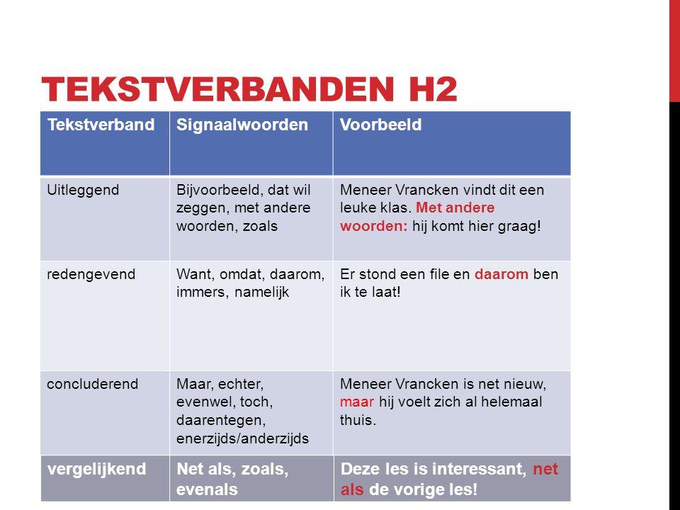 TEKSTVERBANDEN H2 TekstverbandSignaalwoordenVoorbeeld UitleggendBijvoorbeeld, dat wil zeggen, met andere woorden, zoals Meneer Vrancken vindt dit een