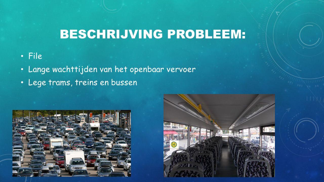 BESCHRIJVING PROBLEEM: File Lange wachttijden van het openbaar vervoer Lege trams, treins en bussen