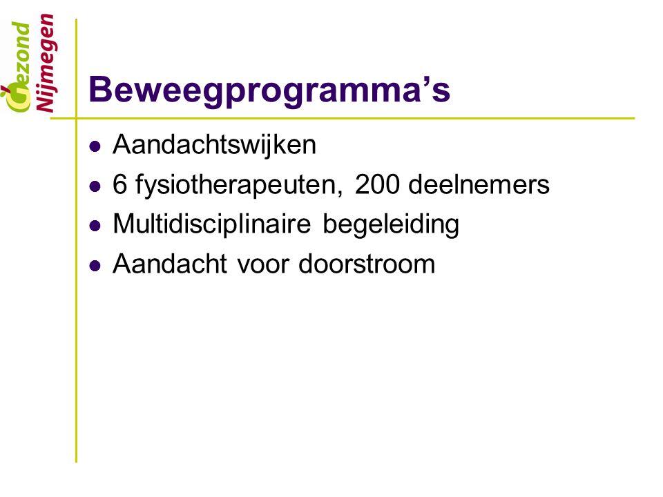 Beweegprogramma's Aandachtswijken 6 fysiotherapeuten, 200 deelnemers Multidisciplinaire begeleiding Aandacht voor doorstroom