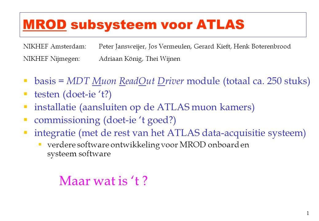 2 SDX1 USA15 UX15 ATLAS data-acquisitie systeem