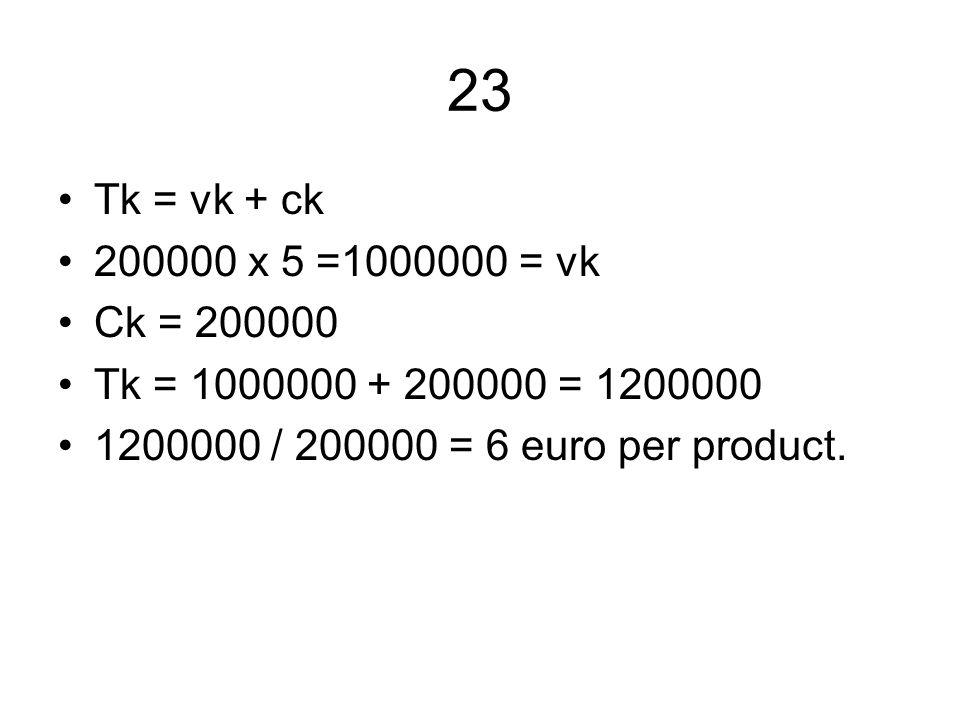23 Tk = vk + ck 200000 x 5 =1000000 = vk Ck = 200000 Tk = 1000000 + 200000 = 1200000 1200000 / 200000 = 6 euro per product.