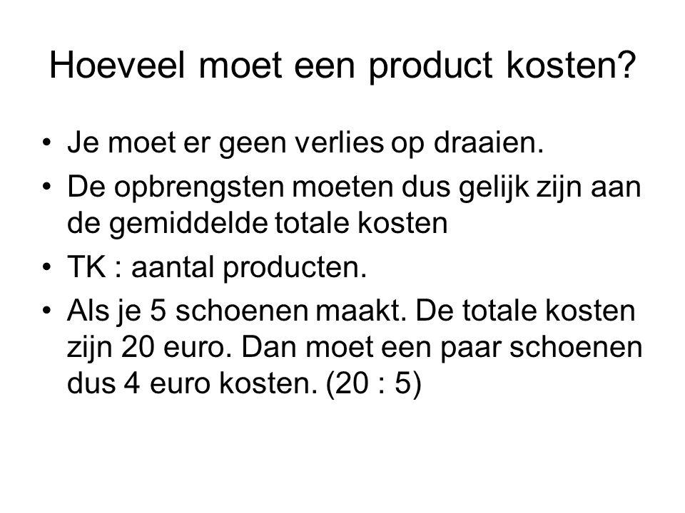 Hoeveel moet een product kosten. Je moet er geen verlies op draaien.