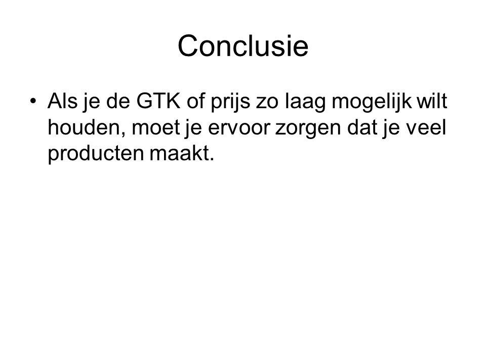 Voorbeeld 1 Waarom: CK = 100 VK = 1000 Producten = 1000 GTK = 1,10 (1100/1000)