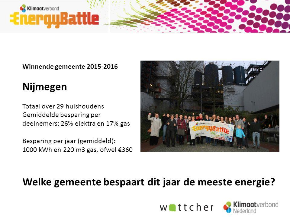 Winnende gemeente 2015-2016 Nijmegen Totaal over 29 huishoudens Gemiddelde besparing per deelnemers: 26% elektra en 17% gas Besparing per jaar (gemidd