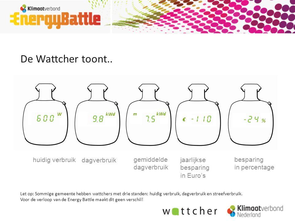 W kWd % € m. De Wattcher toont.. Let op: Sommige gemeente hebben wattchers met drie standen: huidig verbruik, dagverbruik en streefverbruik. Voor de v