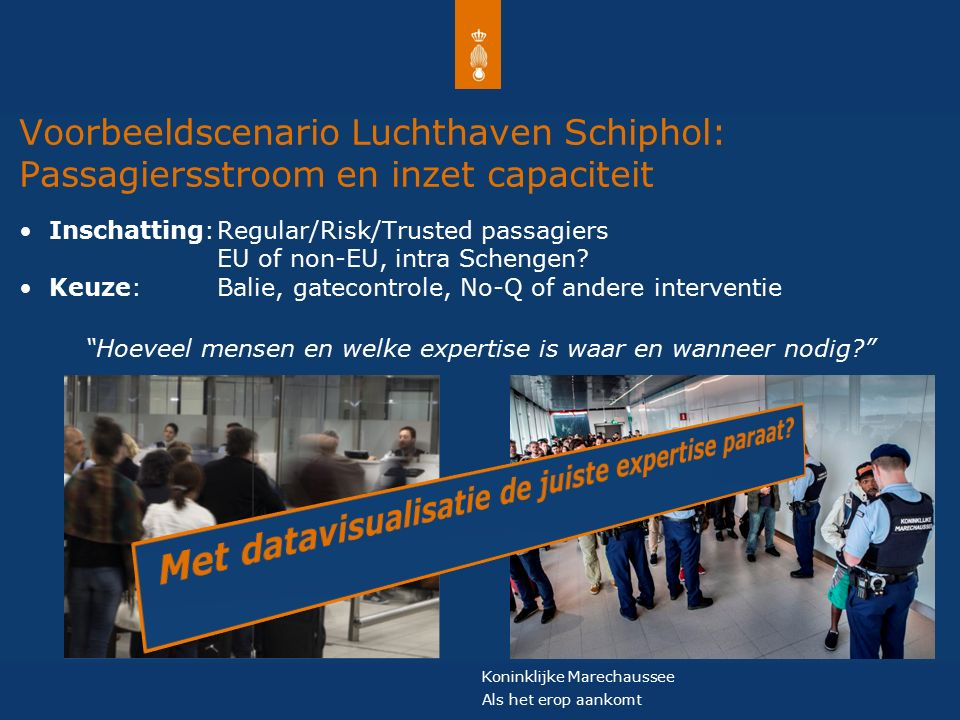 Koninklijke Marechaussee Als het erop aankomt Voorbeeldscenario Luchthaven Schiphol: Passagiersstroom en inzet capaciteit Inschatting:Regular/Risk/Trusted passagiers EU of non-EU, intra Schengen.