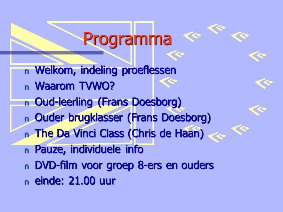 Programma n Welkom, indeling proeflessen n Waarom TVWO.