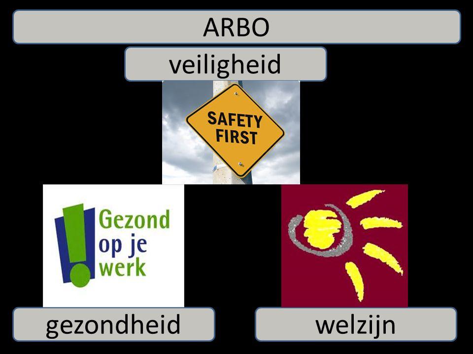 ARBO veiligheid gezondheidwelzijn