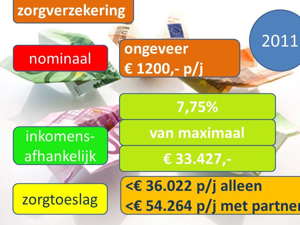 zorgverzekering ongeveer € 1200,- p/j nominaal inkomens- afhankelijk 7,75% van maximaal € 33.427,- <€ 36.022 p/j alleen <€ 54.264 p/j met partner zorgtoeslag 2011