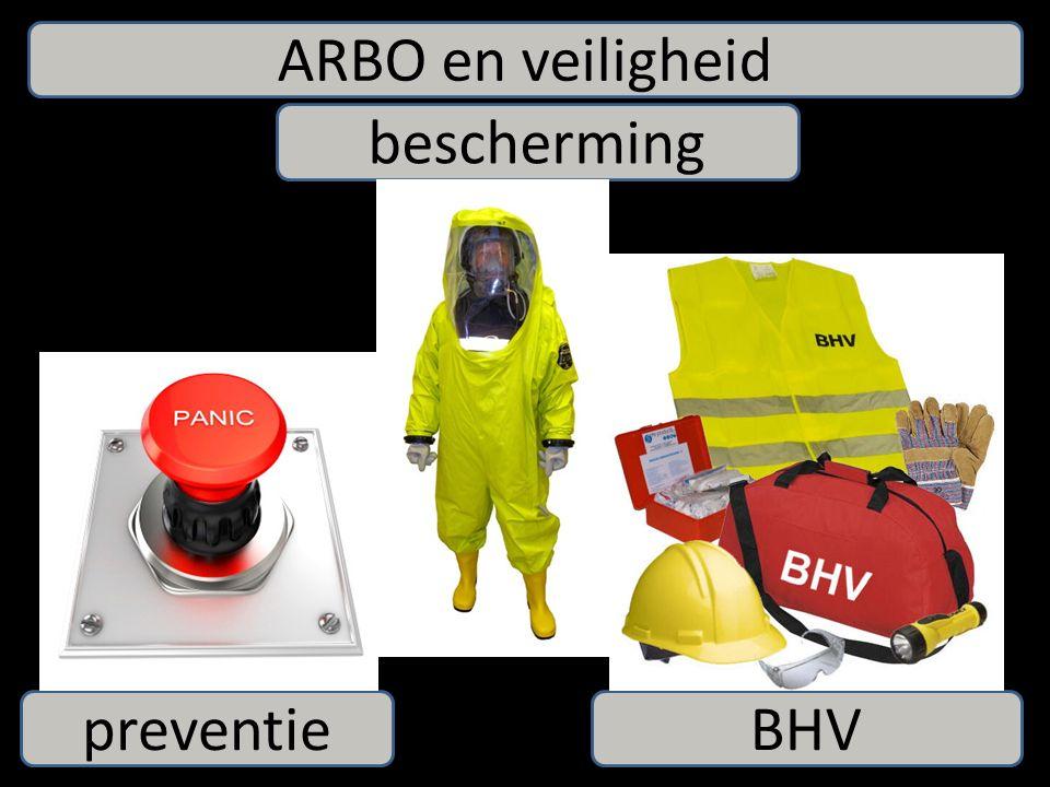 ARBO en veiligheid bescherming preventieBHV