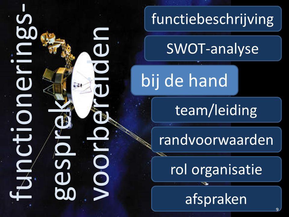 functiebeschrijving SWOT-analyse team/leiding randvoorwaarden rol organisatie afspraken functionerings- gesprek voorbereiden bij de hand 9