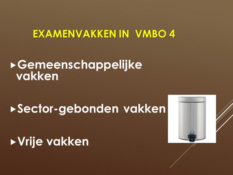 EXAMENVAKKEN IN VMBO 4  Gemeenschappelijke vakken  Sector-gebonden vakken  Vrije vakken