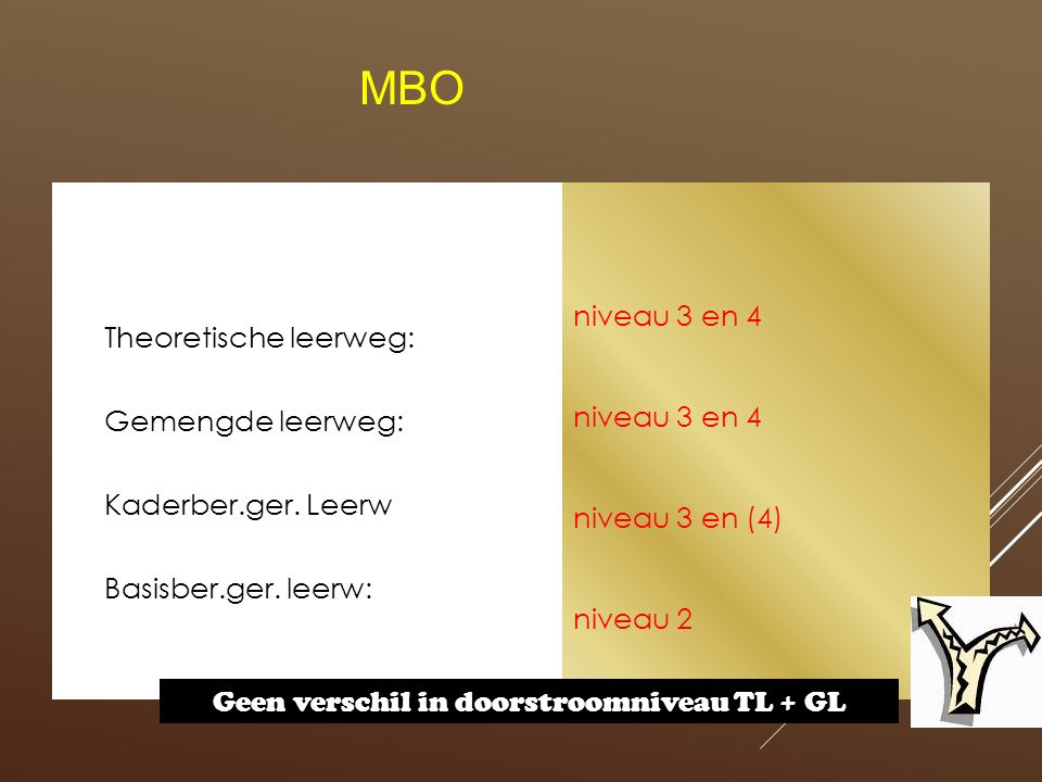 DOORSTROMING VMBO  MBO  niveau 3 en 4  niveau 3 en (4)  niveau 2  Theoretische leerweg:  Gemengde leerweg:  Kaderber.ger. Leerw  Basisber.ger.