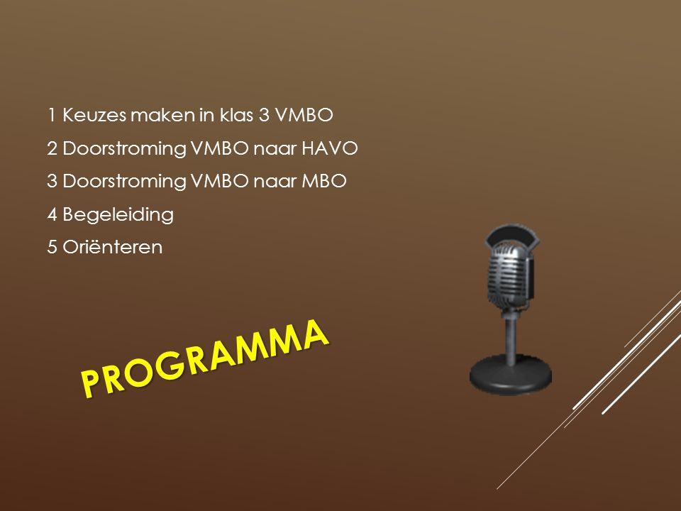 PROGRAMMA 1 Keuzes maken in klas 3 VMBO 2 Doorstroming VMBO naar HAVO 3 Doorstroming VMBO naar MBO 4 Begeleiding 5 Oriënteren