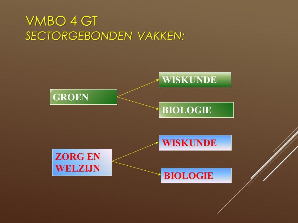 VMBO 4 GT SECTORGEBONDEN VAKKEN: GROEN WISKUNDE BIOLOGIE ZORG EN WELZIJN WISKUNDE BIOLOGIE