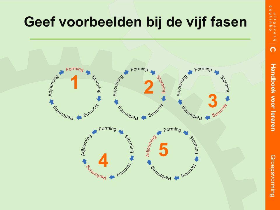 Handboek voor leraren Groepsvorming 1 2 34 5 Geef voorbeelden bij de vijf fasen