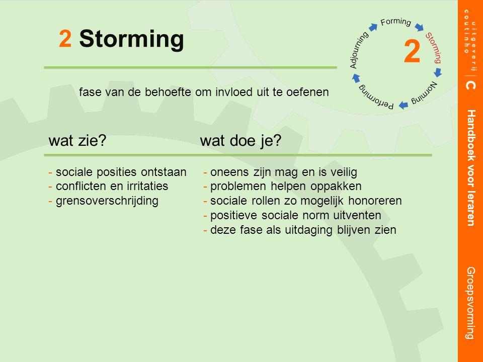 2 2 Storming Handboek voor leraren Groepsvorming wat zie?wat doe je.