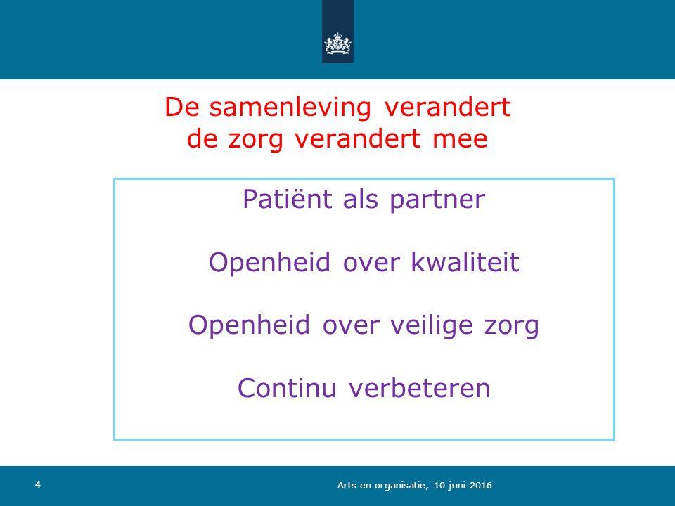 4 De samenleving verandert de zorg verandert mee Patiënt als partner Openheid over kwaliteit Openheid over veilige zorg Continu verbeteren Arts en organisatie, 10 juni 2016