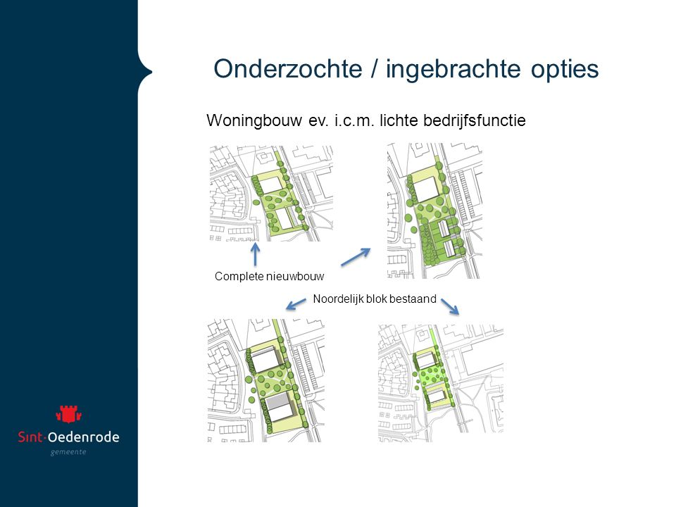 Onderzochte / ingebrachte opties Woningbouw ev. i.c.m.
