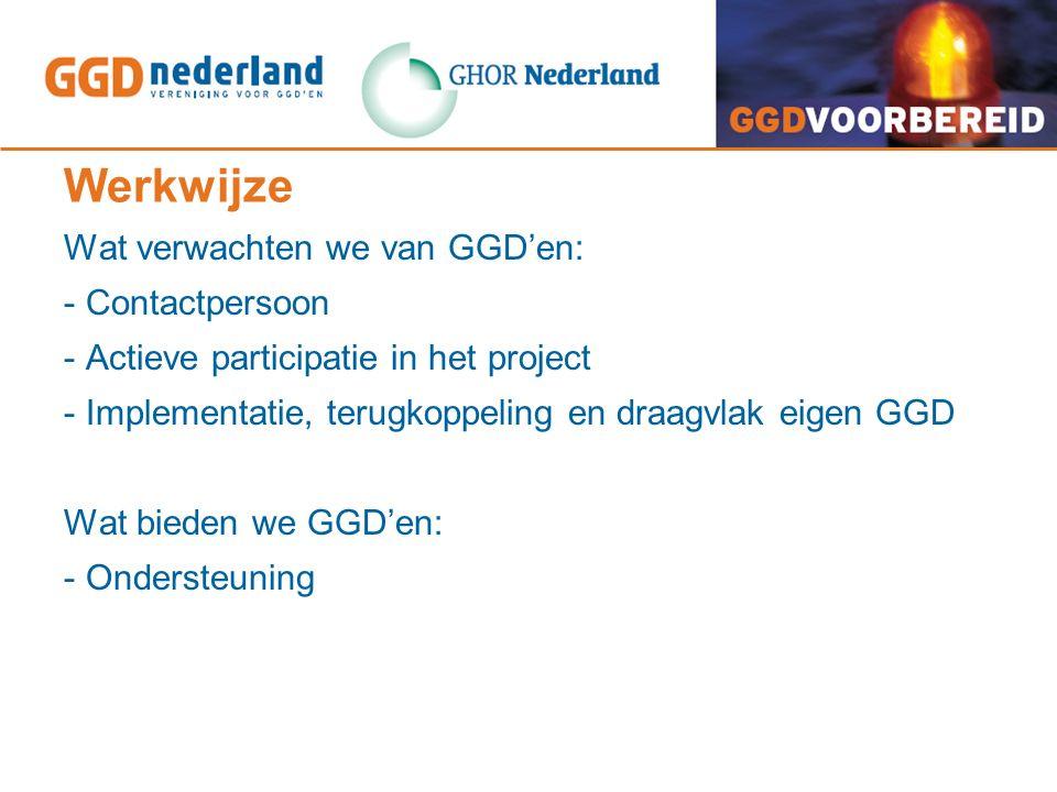 Werkwijze Wat verwachten we van GGD'en: - Contactpersoon - Actieve participatie in het project - Implementatie, terugkoppeling en draagvlak eigen GGD