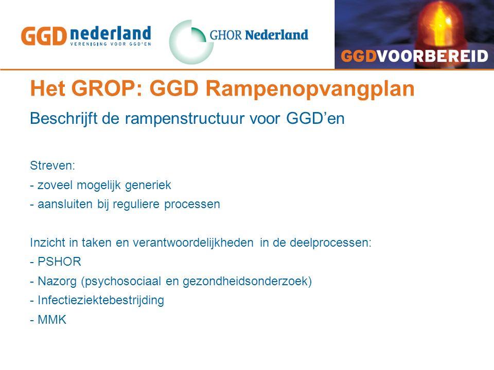 Het GROP: GGD Rampenopvangplan Beschrijft de rampenstructuur voor GGD'en Streven: - zoveel mogelijk generiek - aansluiten bij reguliere processen Inzi