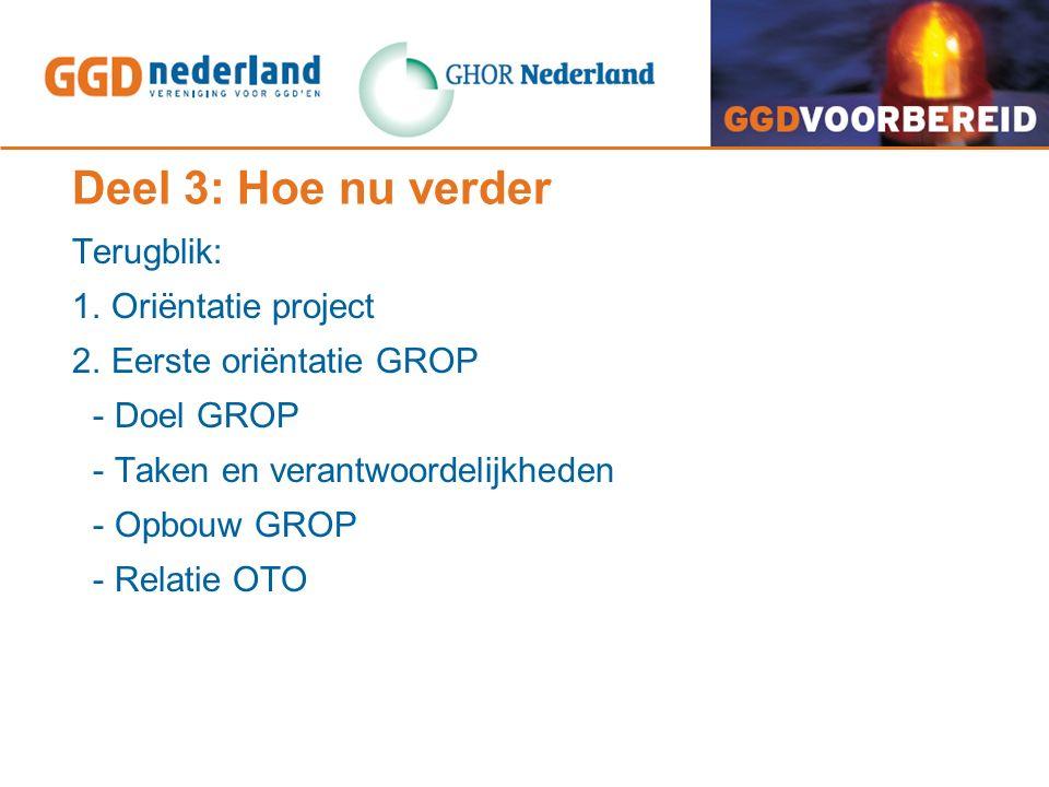 Deel 3: Hoe nu verder Terugblik: 1. Oriëntatie project 2. Eerste oriëntatie GROP - Doel GROP - Taken en verantwoordelijkheden - Opbouw GROP - Relatie