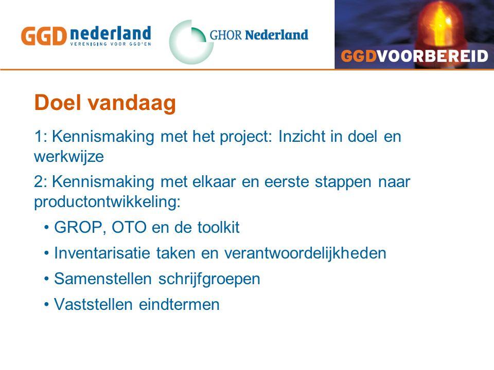 Doel vandaag 1: Kennismaking met het project: Inzicht in doel en werkwijze 2: Kennismaking met elkaar en eerste stappen naar productontwikkeling: GROP