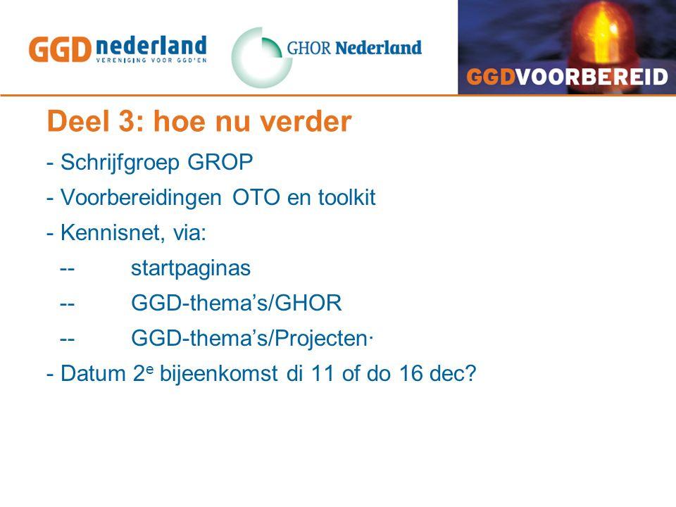 Deel 3: hoe nu verder - Schrijfgroep GROP - Voorbereidingen OTO en toolkit - Kennisnet, via: -- startpaginas -- GGD-thema's/GHOR -- GGD-thema's/Projec