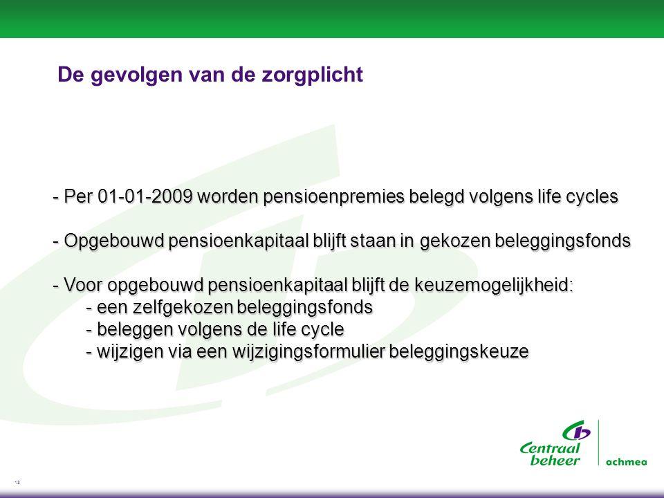 13 De gevolgen van de zorgplicht - Per 01-01-2009 worden pensioenpremies belegd volgens life cycles - Opgebouwd pensioenkapitaal blijft staan in gekoz