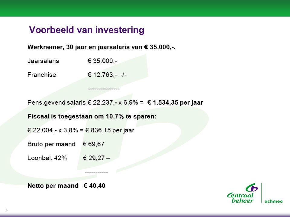 9 Voorbeeld van investering Werknemer, 30 jaar en jaarsalaris van € 35.000,-. Jaarsalaris€ 35.000,- Franchise€ 12.763,- -/- --------------- Pens.geven