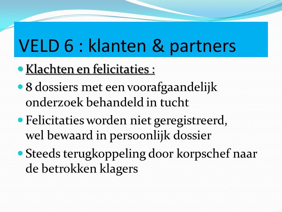 VELD 6 : klanten & partners Klachten en felicitaties : Klachten en felicitaties : 8 dossiers met een voorafgaandelijk onderzoek behandeld in tucht Fel