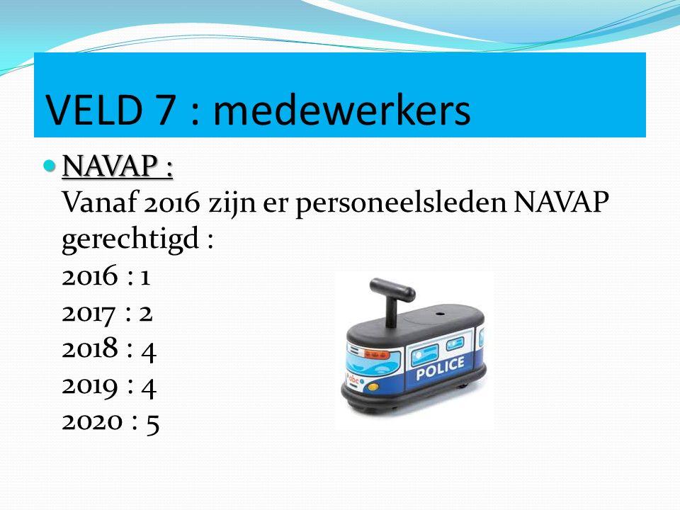 VELD 7 : medewerkers NAVAP : NAVAP : Vanaf 2016 zijn er personeelsleden NAVAP gerechtigd : 2016 : 1 2017 : 2 2018 : 4 2019 : 4 2020 : 5
