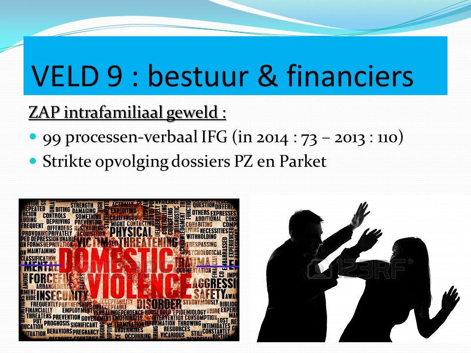 ZAP intrafamiliaal geweld : 99 processen-verbaal IFG (in 2014 : 73 – 2013 : 110) Strikte opvolging dossiers PZ en Parket VELD 9 : bestuur & financiers