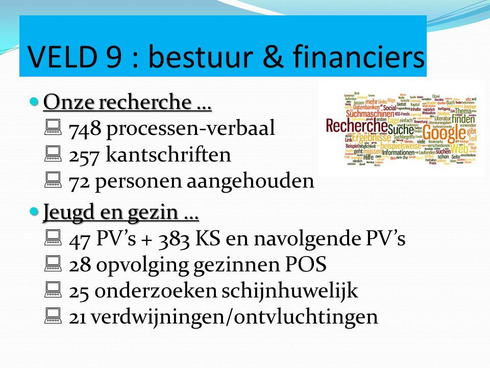 VELD 9 : bestuur & financiers Onze recherche … Onze recherche …  748 processen-verbaal  257 kantschriften  72 personen aangehouden Jeugd en gezin …