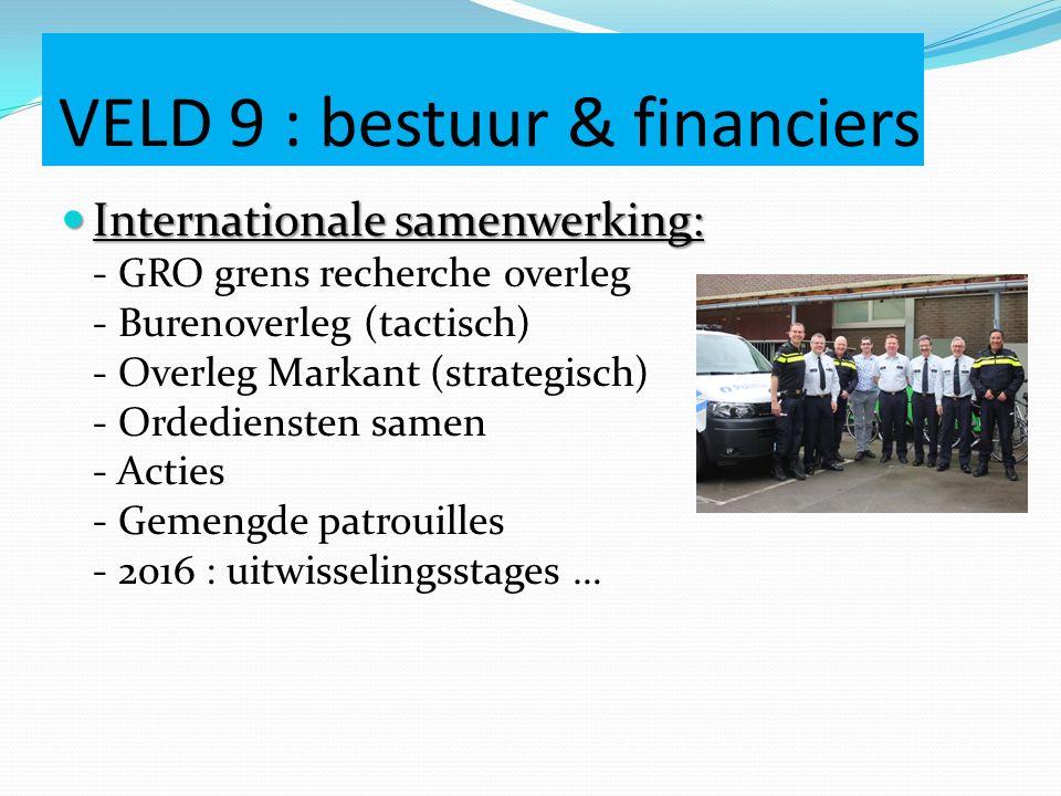 VELD 9 : bestuur & financiers Internationale samenwerking: Internationale samenwerking: - GRO grens recherche overleg - Burenoverleg (tactisch) - Overleg Markant (strategisch) - Ordediensten samen - Acties - Gemengde patrouilles - 2016 : uitwisselingsstages …