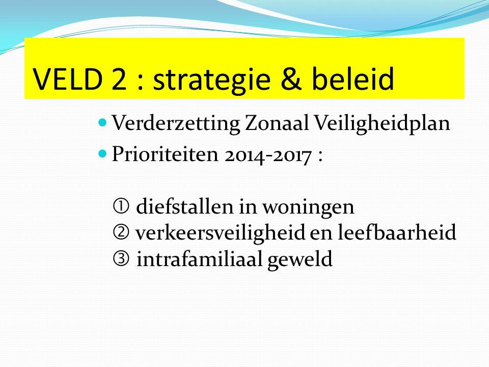 VELD 2 : strategie & beleid Verderzetting Zonaal Veiligheidplan Prioriteiten 2014-2017 :  diefstallen in woningen  verkeersveiligheid en leefbaarheid  intrafamiliaal geweld