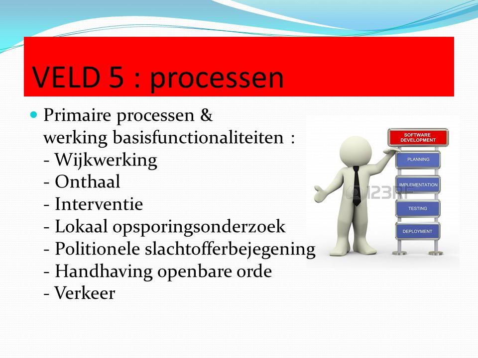 VELD 5 : processen Primaire processen & werking basisfunctionaliteiten : - Wijkwerking - Onthaal - Interventie - Lokaal opsporingsonderzoek - Politionele slachtofferbejegening - Handhaving openbare orde - Verkeer