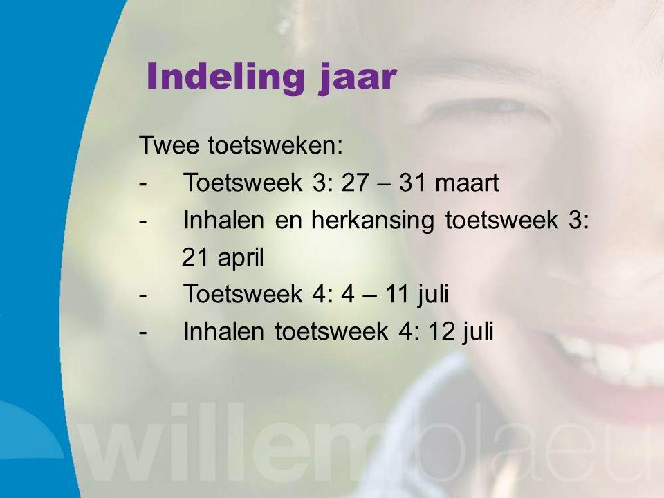 Indeling jaar Twee toetsweken: -Toetsweek 3: 27 – 31 maart -Inhalen en herkansing toetsweek 3: 21 april -Toetsweek 4: 4 – 11 juli -Inhalen toetsweek 4: 12 juli
