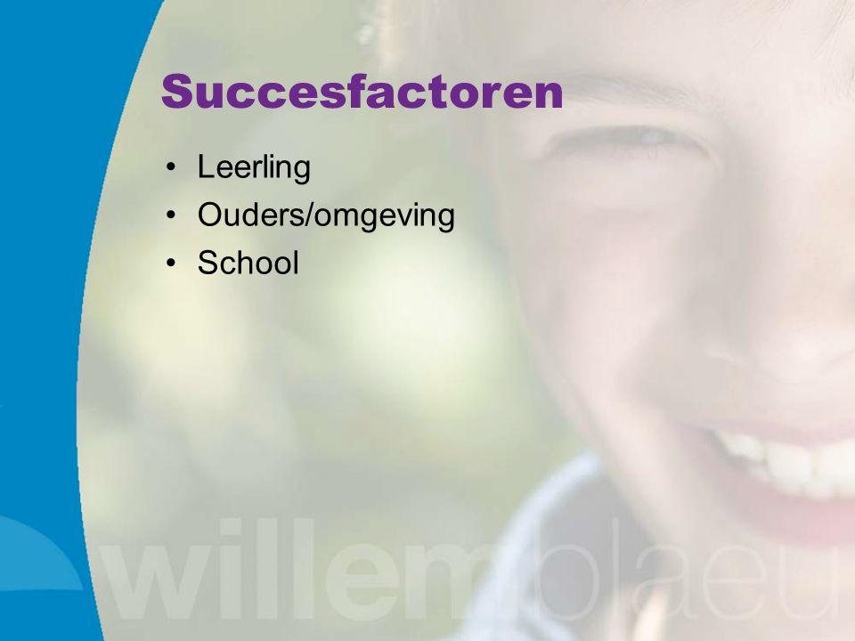 Succesfactoren Leerling Ouders/omgeving School
