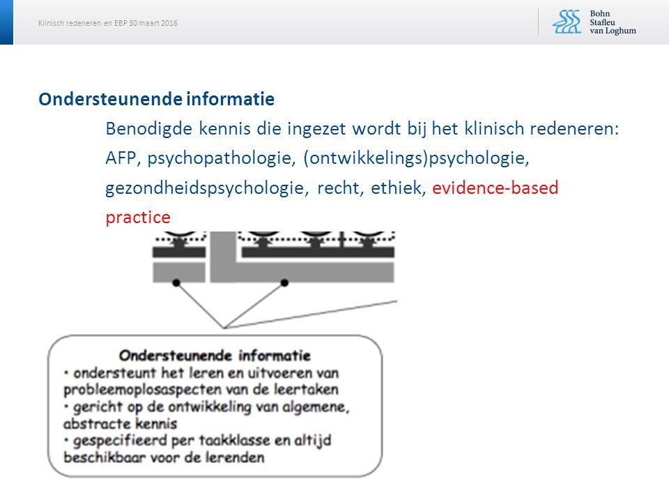 Klinisch redeneren en EBP 30 maart 2016 Ondersteunende informatie Benodigde kennis die ingezet wordt bij het klinisch redeneren: AFP, psychopathologie