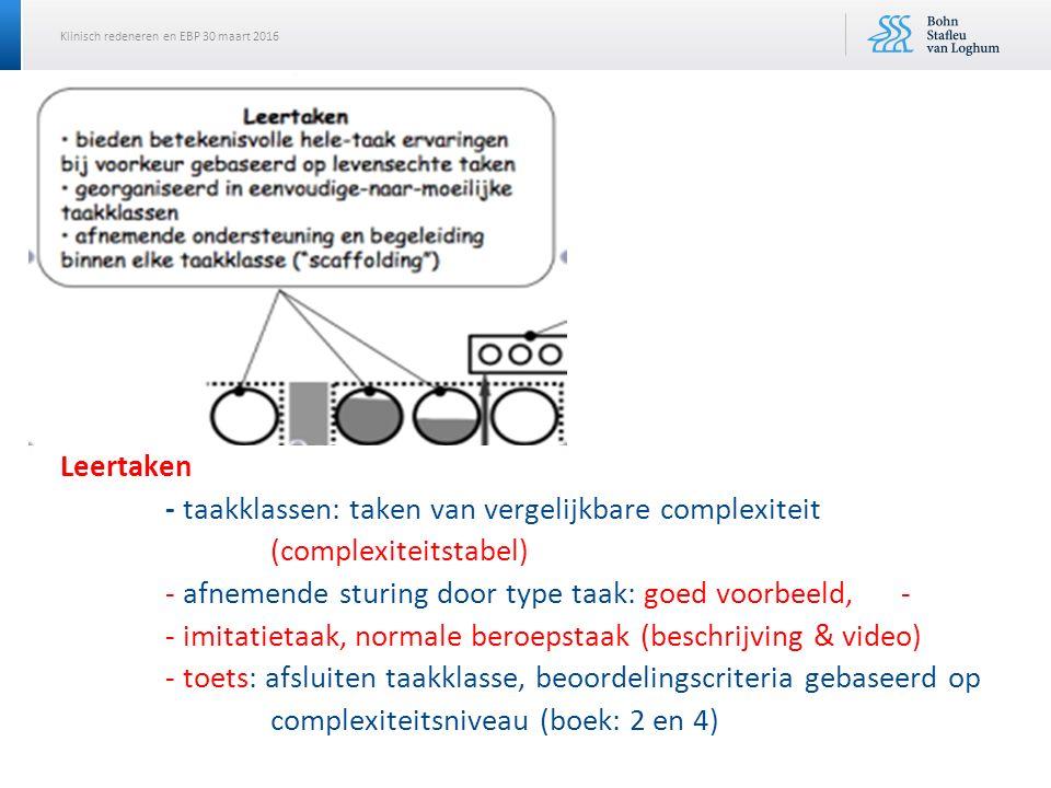 Klinisch redeneren en EBP 30 maart 2016 Leertaken - taakklassen: taken van vergelijkbare complexiteit (complexiteitstabel) - afnemende sturing door type taak: goed voorbeeld, - - imitatietaak, normale beroepstaak (beschrijving & video) - toets: afsluiten taakklasse, beoordelingscriteria gebaseerd op complexiteitsniveau (boek: 2 en 4)
