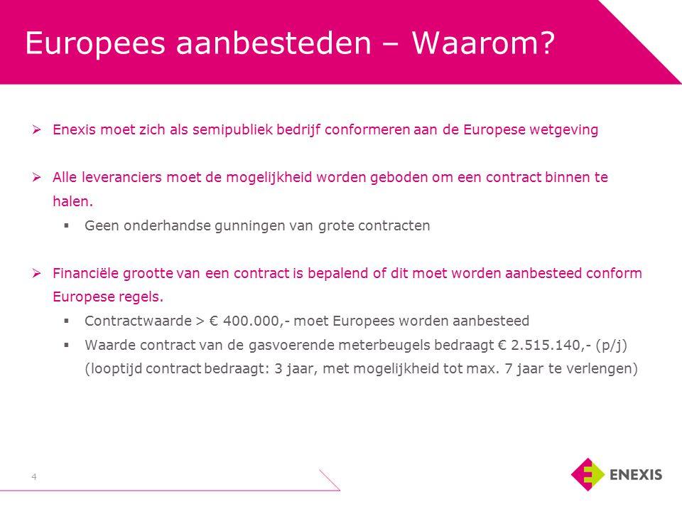 Europees aanbesteden – Waarom.